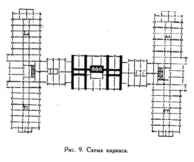 Рис. 9 Схема каркаса