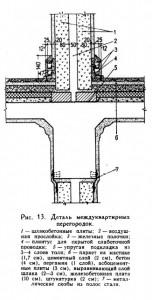Рис.13 Деталь междуквартирных перегородок